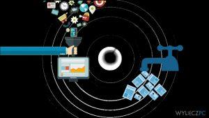 Unikaj przechowywania lub nawet sprzedaży twoich danych dzięki usługom VPN bez logów
