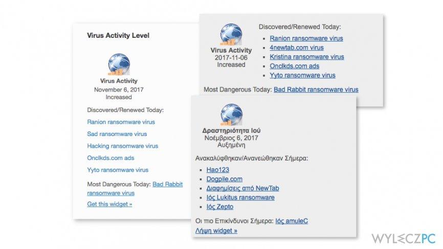 Screenshot of Virus Activity plugin